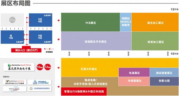 2021华南电子展展区布局图